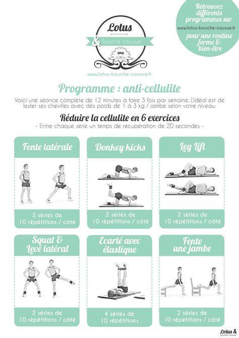 programme anti cellulite
